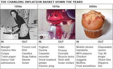 _45592638_inflation_basket446x288